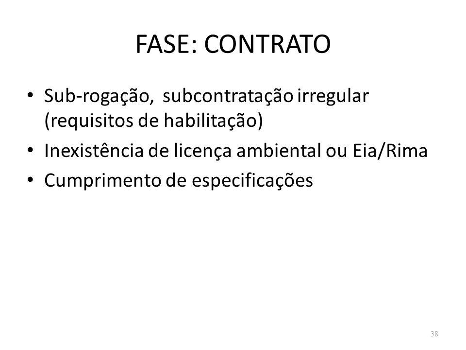 FASE: CONTRATO Sub-rogação, subcontratação irregular (requisitos de habilitação) Inexistência de licença ambiental ou Eia/Rima Cumprimento de especifi