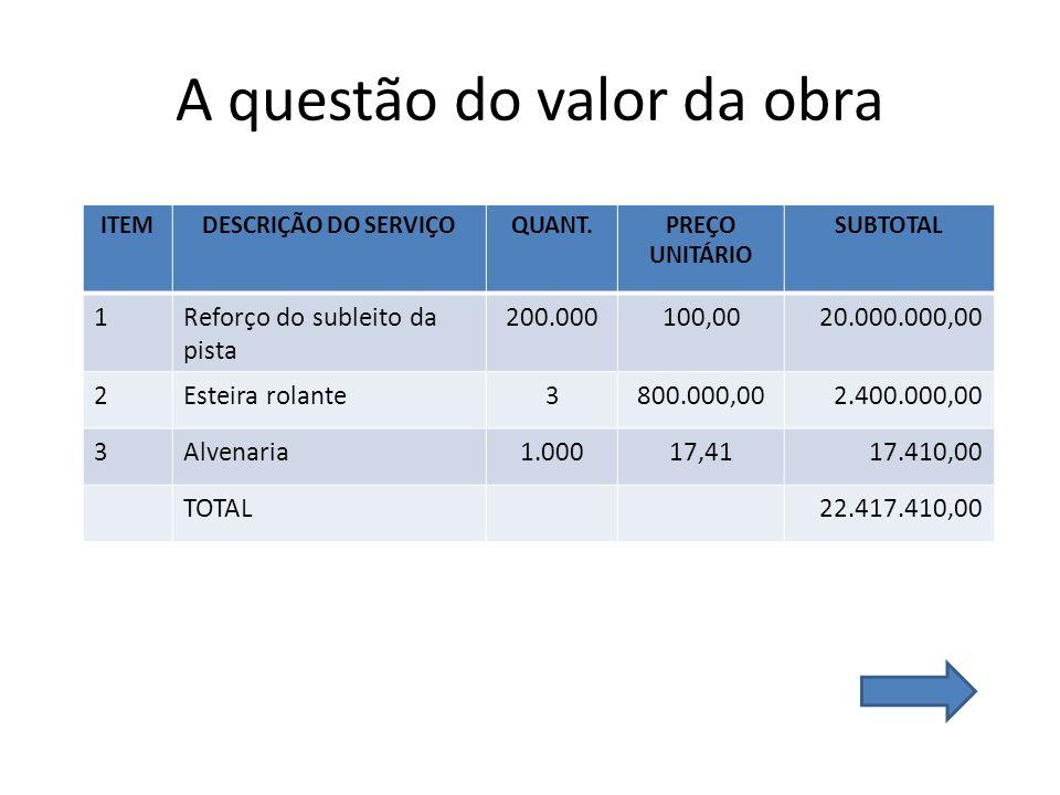 A questão do valor da obra ITEMDESCRIÇÃO DO SERVIÇOQUANT.PREÇO UNITÁRIO SUBTOTAL 1Reforço do subleito da pista 200.000100,0020.000.000,00 2Esteira rol