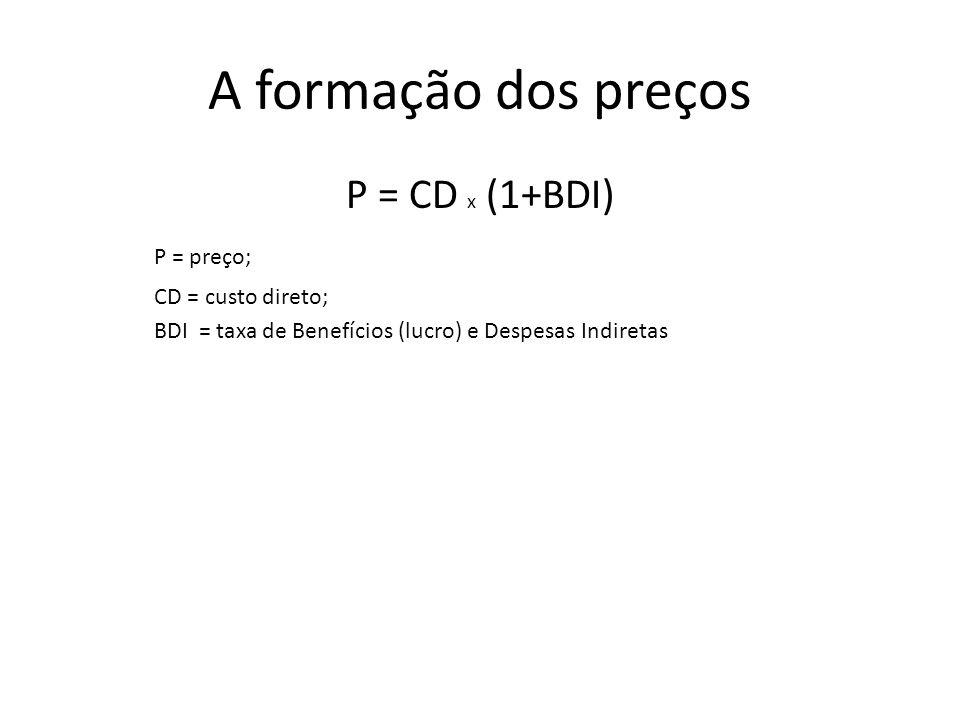 A formação dos preços P = CD x (1+BDI) P = preço; CD = custo direto; BDI = taxa de Benefícios (lucro) e Despesas Indiretas