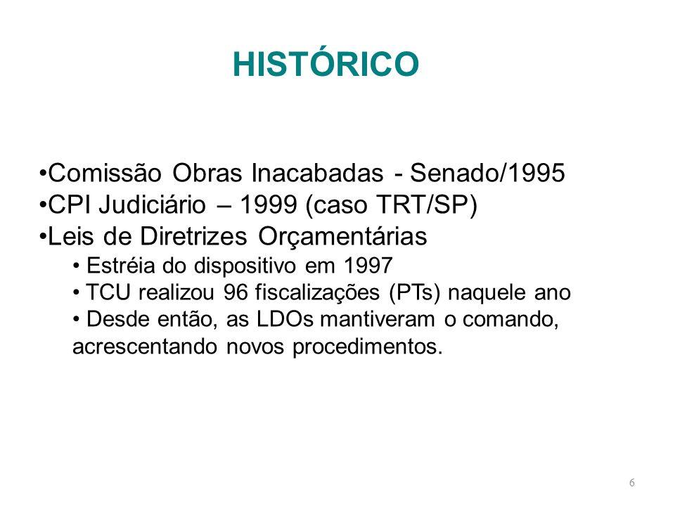 6 HISTÓRICO Comissão Obras Inacabadas - Senado/1995 CPI Judiciário – 1999 (caso TRT/SP) Leis de Diretrizes Orçamentárias Estréia do dispositivo em 199