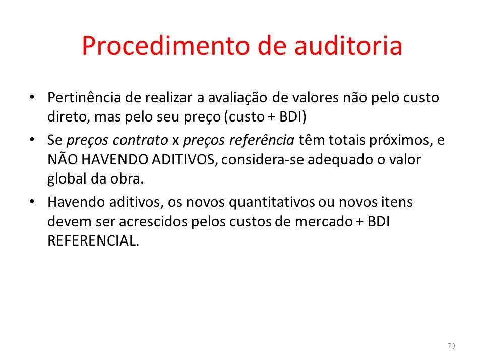 Procedimento de auditoria Pertinência de realizar a avaliação de valores não pelo custo direto, mas pelo seu preço (custo + BDI) Se preços contrato x