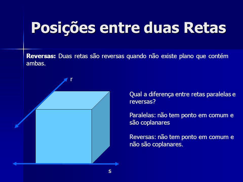 Posições entre duas Retas Reversas: Duas retas são reversas quando não existe plano que contém ambas. r s Qual a diferença entre retas paralelas e rev