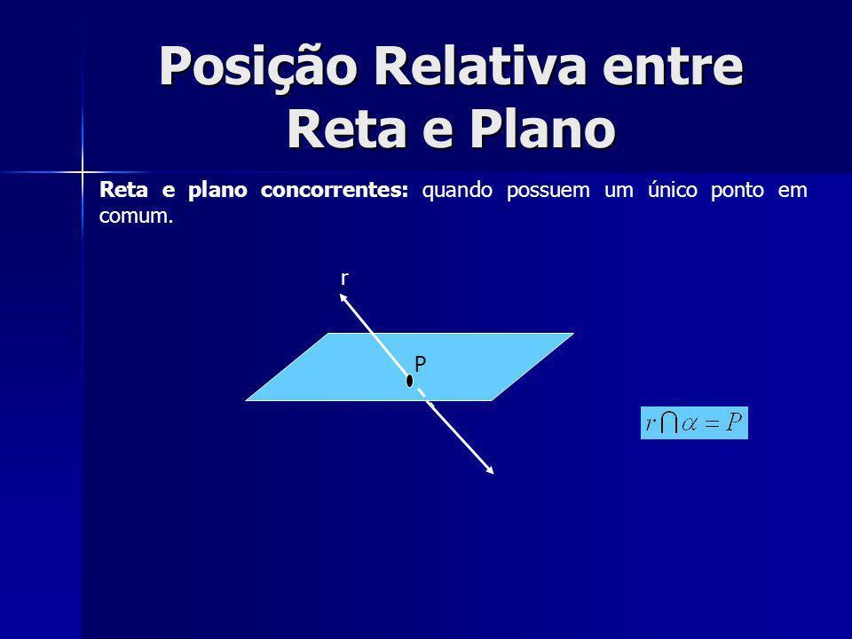 Posição Relativa entre Reta e Plano Reta e plano concorrentes: quando possuem um único ponto em comum. P r