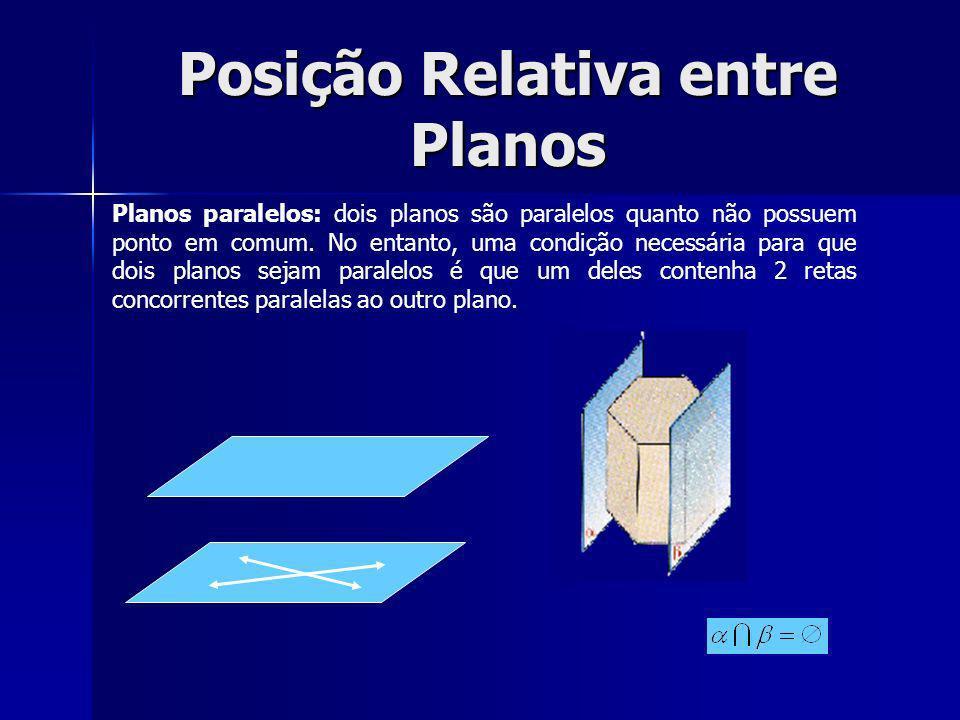 Posição Relativa entre Planos Planos paralelos: dois planos são paralelos quanto não possuem ponto em comum. No entanto, uma condição necessária para