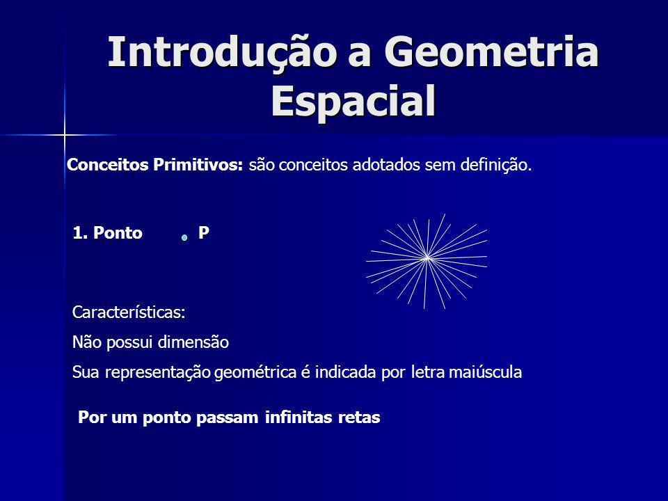 Introdução a Geometria Espacial 2.