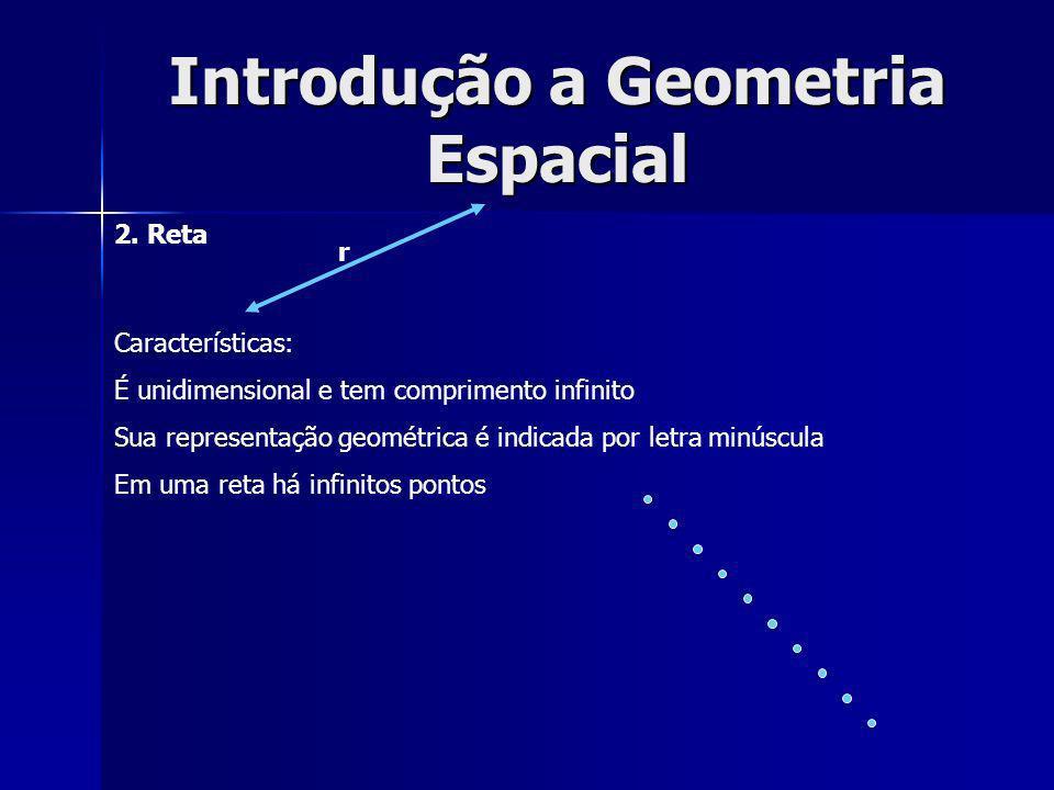 Introdução a Geometria Espacial 3.