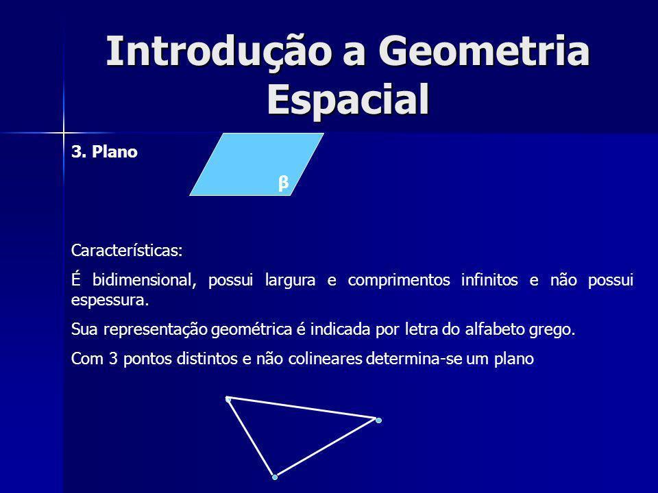Introdução a Geometria Espacial 3. Plano β Características: É bidimensional, possui largura e comprimentos infinitos e não possui espessura. Sua repre