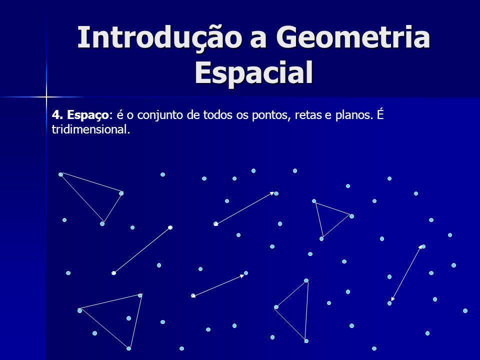 Introdução a Geometria Espacial 4. Espaço: é o conjunto de todos os pontos, retas e planos. É tridimensional.