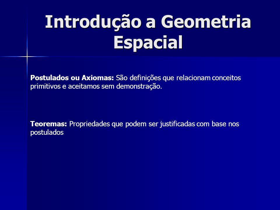 Introdução a Geometria Espacial Postulados ou Axiomas: São definições que relacionam conceitos primitivos e aceitamos sem demonstração. Teoremas: Prop
