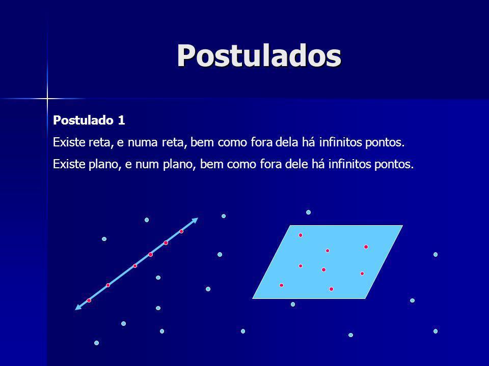 Postulados Postulado 1 Existe reta, e numa reta, bem como fora dela há infinitos pontos. Existe plano, e num plano, bem como fora dele há infinitos po