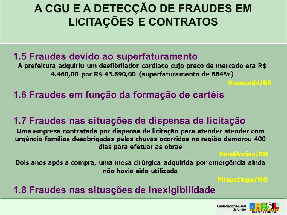 A CGU E A DETECÇÃO DE FRAUDES EM LICITAÇÕES E CONTRATOS 1.5 Fraudes devido ao superfaturamento A prefeitura adquiriu um desfibrilador cardíaco cujo pr