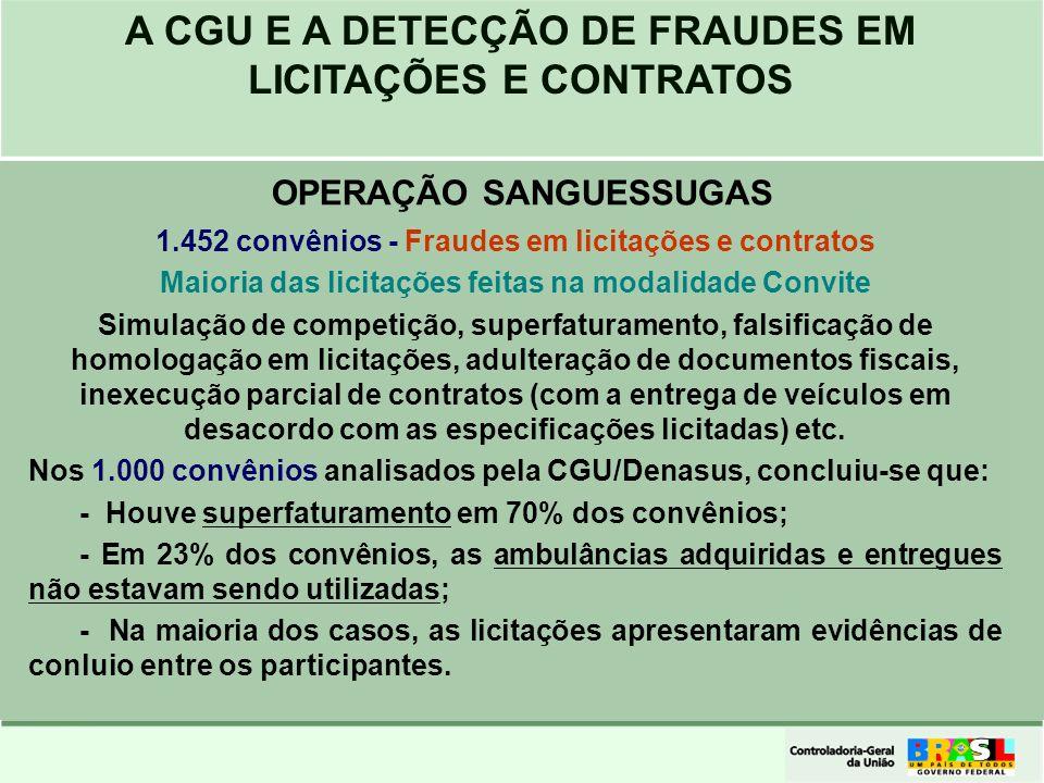 A CGU E A DETECÇÃO DE FRAUDES EM LICITAÇÕES E CONTRATOS OPERAÇÃO SANGUESSUGAS 1.452 convênios - Fraudes em licitações e contratos Maioria das licitaçõ