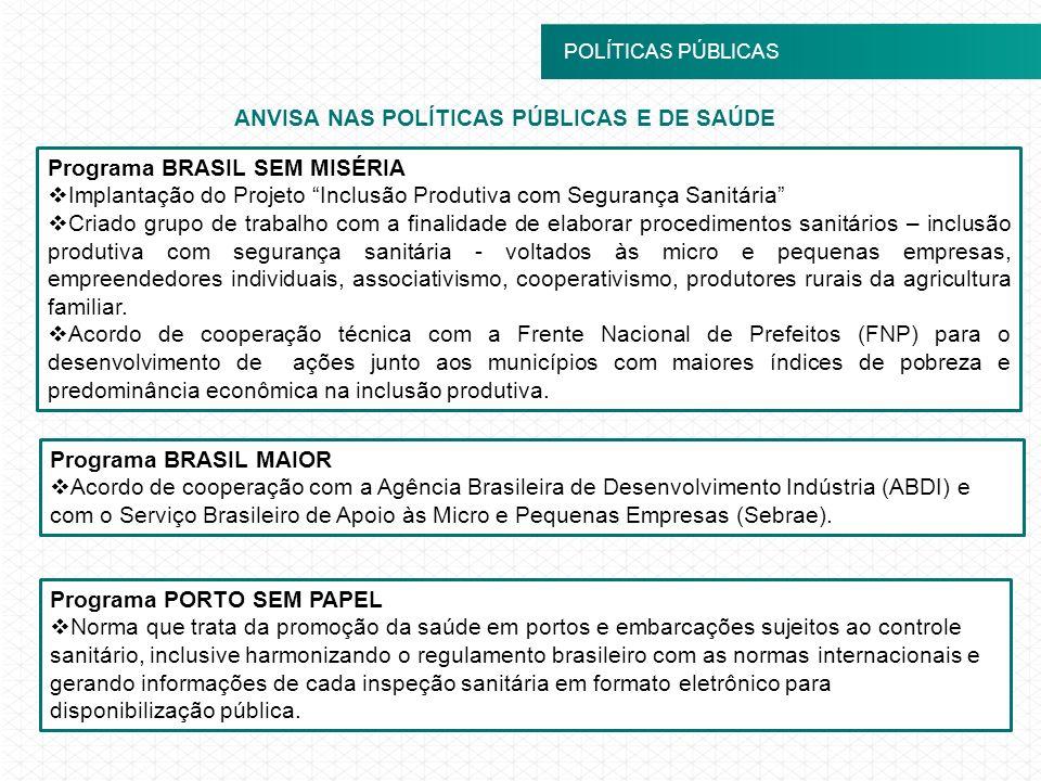 ANVISA NAS POLÍTICAS PÚBLICAS E DE SAÚDE POLÍTICAS PÚBLICAS Programa BRASIL SEM MISÉRIA Implantação do Projeto Inclusão Produtiva com Segurança Sanitá
