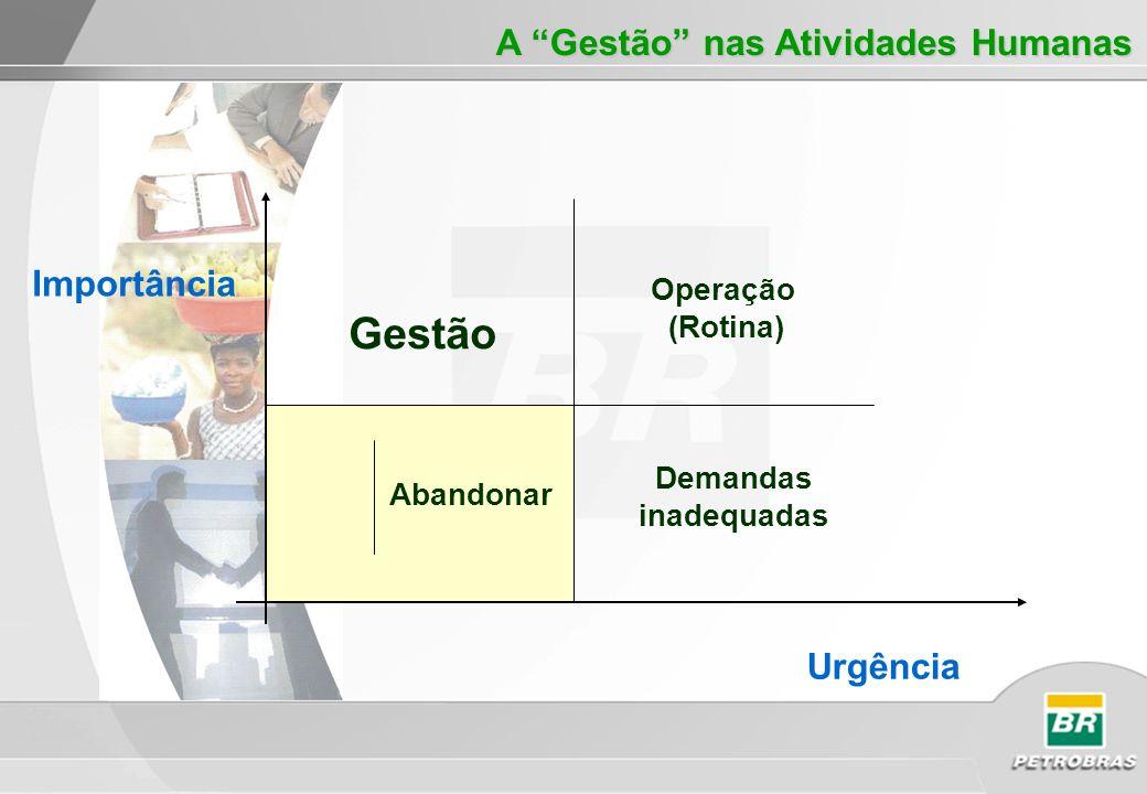 Importância Urgência Gestão Operação (Rotina) Abandonar Demandas inadequadas A Gestão nas Atividades Humanas