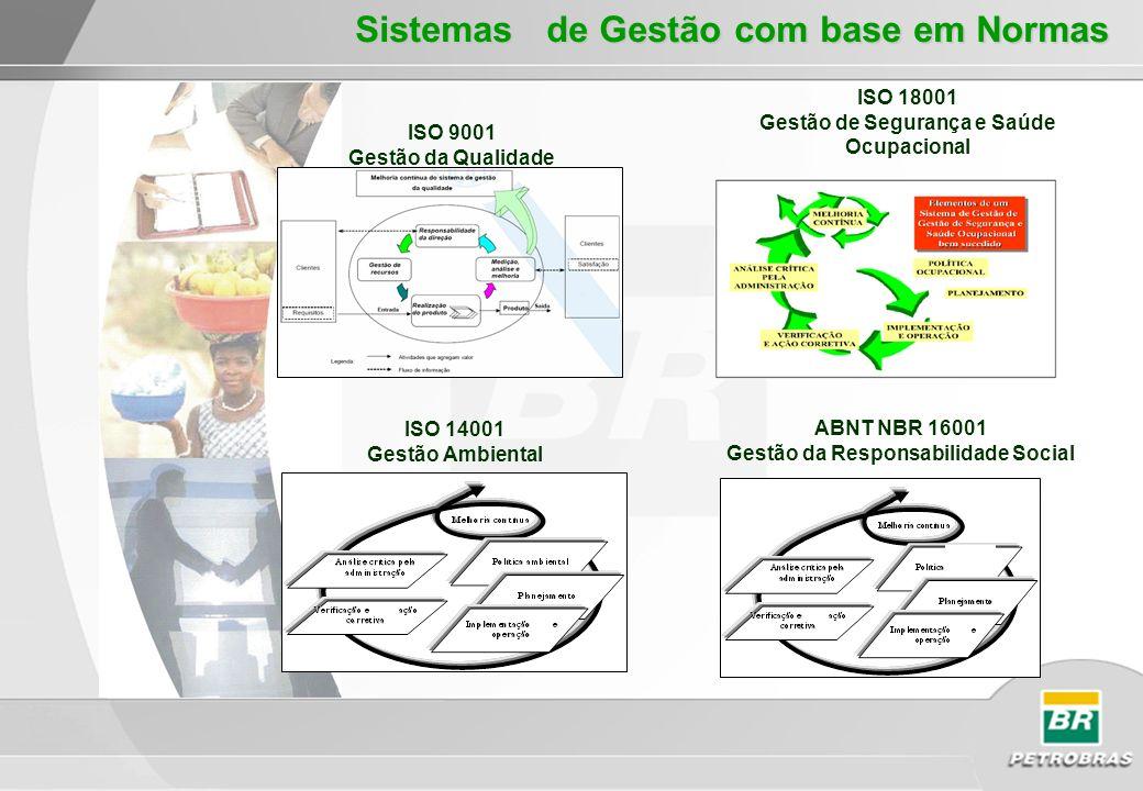 Sistemas de Gestão com base em Normas ISO 18001 Gestão de Segurança e Saúde Ocupacional ISO 9001 Gestão da Qualidade ISO 14001 Gestão Ambiental ABNT N