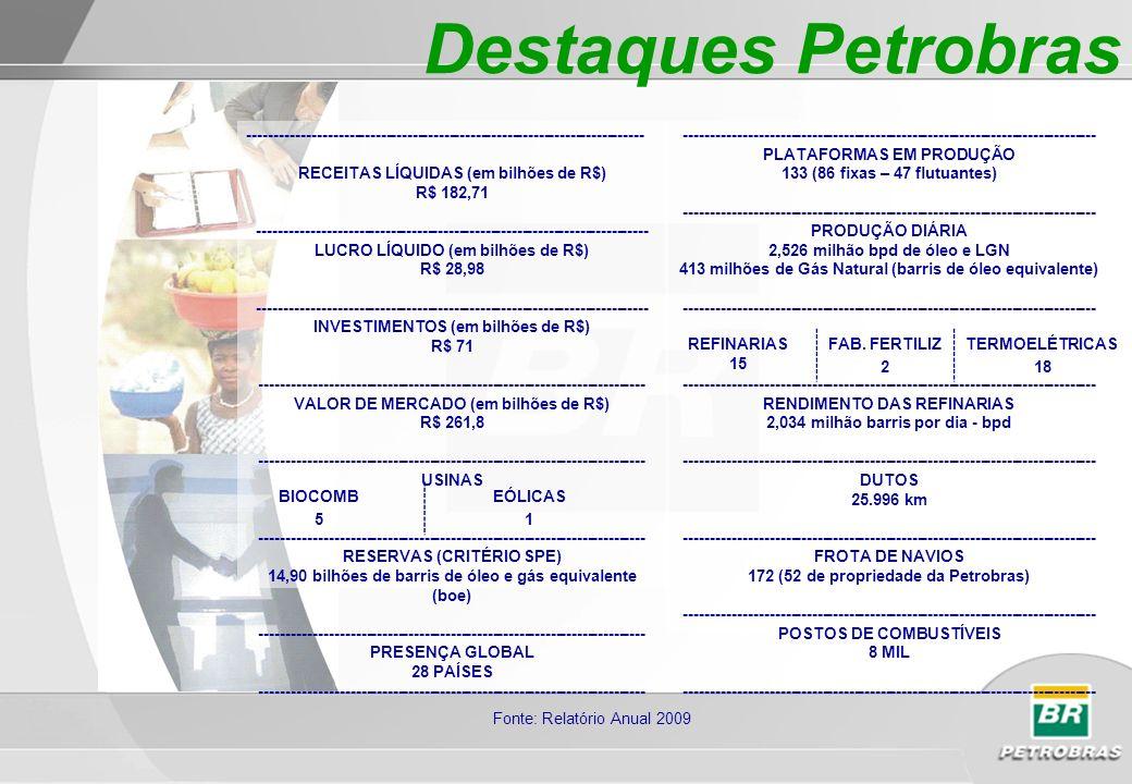 Ampliar a atuação nos mercados-alvo de petróleo, derivados, petroquímico, gás e energia, biocombustíveis e distribuição sendo referência mundial como uma empresa integrada de energia ESTRATÉGIA CORPORATIVA Crescer produção e reservas de petróleo e gás, de forma sustentável e ser reconhecida pela excelência na atuação em E&P Expandir a atuação integrada em refino, comercialização, logística e distribuição com foco na Bacia do Atlântico Desenvolver e liderar o mercado brasileiro de gás natural e atuar de forma integrada nos mercados de gás e energia elétrica com foco na América do Sul Ampliar a atuação em petroquímica no Brasil e na América do Sul, de forma integrada com demais negócios do Sistema PETROBRAS Comprometimento com o desenvolvimento sustentável Crescimento Integrado Rentabilidade Responsabilidade Social e Ambiental Atuar globalmente, na comercialização e logística de biocombustíveis liderando a produção nacional de biodiesel e ampliando a participação no negócio de etanol