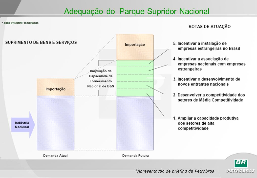 Sistema de Gestão Processos Pessoas Estratégias Estrutura Uma Idéia de Sistema de Gestão