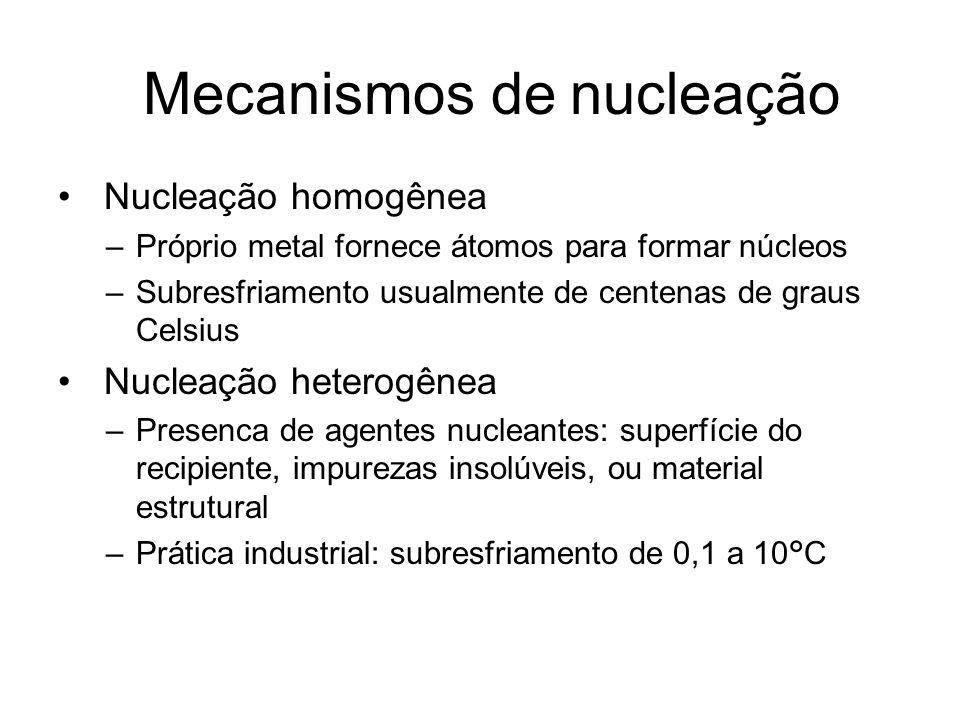 Mecanismos de nucleação Nucleação homogênea –Próprio metal fornece átomos para formar núcleos –Subresfriamento usualmente de centenas de graus Celsius