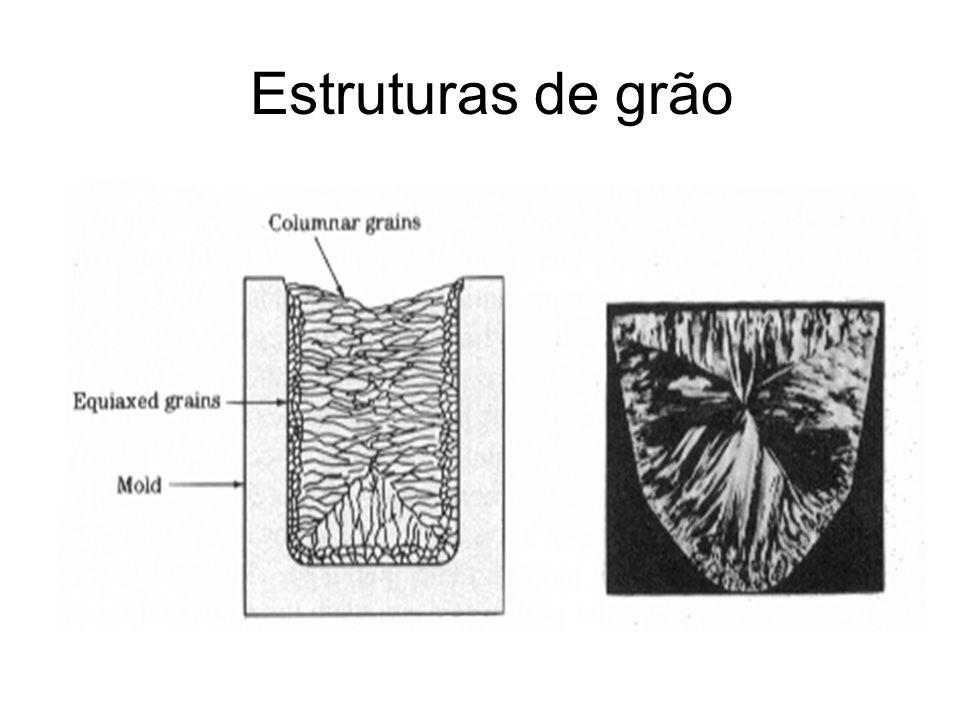 Estruturas de grão