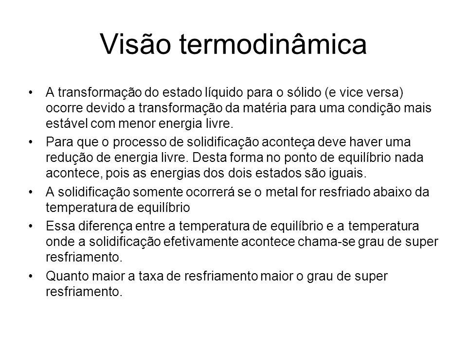 Visão termodinâmica A transformação do estado líquido para o sólido (e vice versa) ocorre devido a transformação da matéria para uma condição mais est