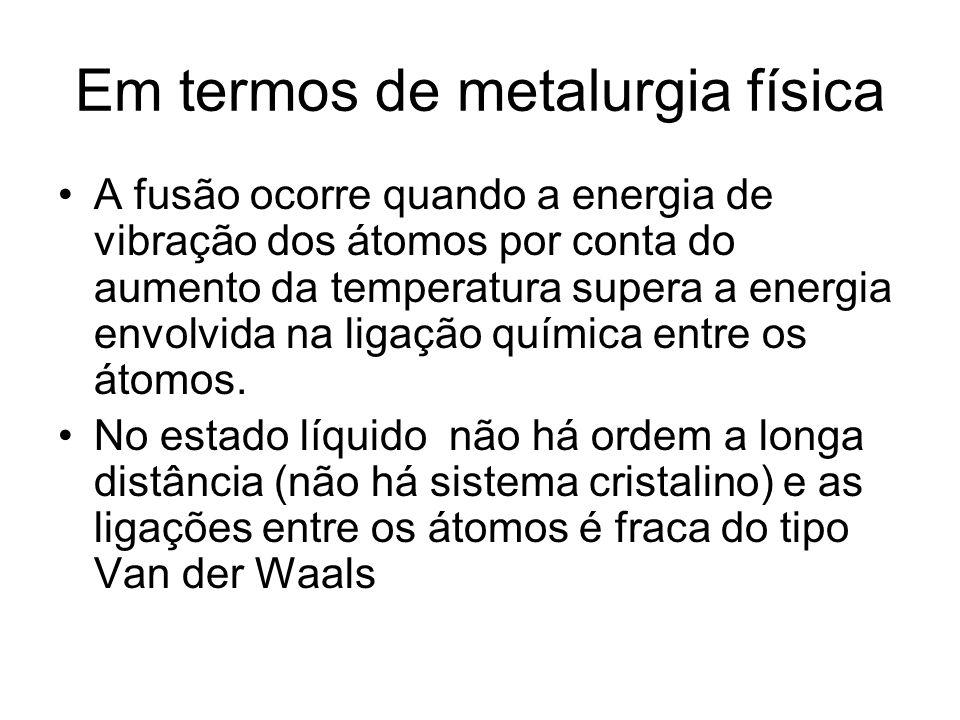 Em termos de metalurgia física A fusão ocorre quando a energia de vibração dos átomos por conta do aumento da temperatura supera a energia envolvida n