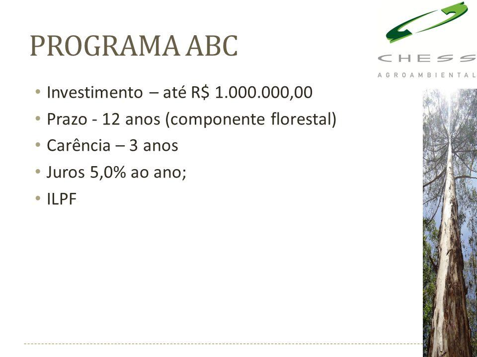 PROGRAMA ABC Investimento – até R$ 1.000.000,00 Prazo - 12 anos (componente florestal) Carência – 3 anos Juros 5,0% ao ano; ILPF