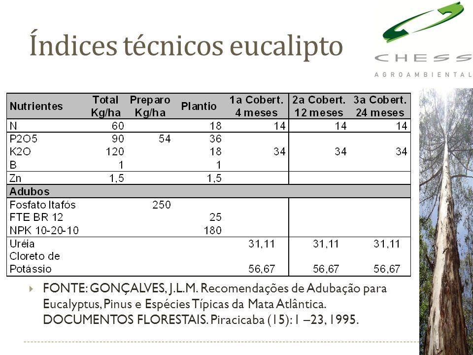 Índices técnicos eucalipto FONTE: GONÇALVES, J.L.M. Recomendações de Adubação para Eucalyptus, Pinus e Espécies Típicas da Mata Atlântica. DOCUMENTOS