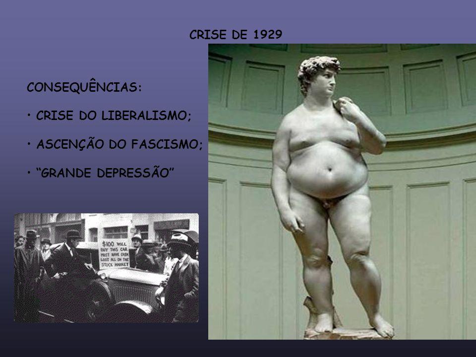 CRISE DE 1929 CONSEQUÊNCIAS: CRISE DO LIBERALISMO; ASCENÇÃO DO FASCISMO; GRANDE DEPRESSÃO