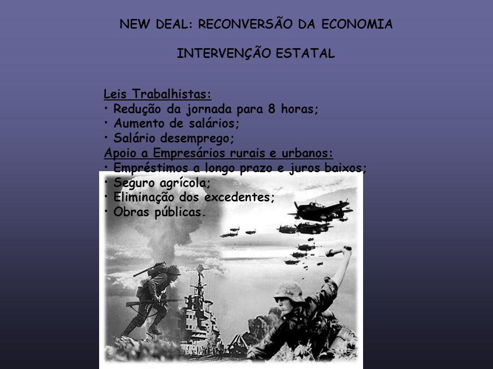 NEW DEAL: RECONVERSÃO DA ECONOMIA INTERVENÇÃO ESTATAL Leis Trabalhistas: Redução da jornada para 8 horas; Aumento de salários; Salário desemprego; Apo