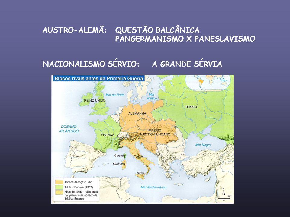 AUSTRO-ALEMÃ:QUESTÃO BALCÂNICA PANGERMANISMO X PANESLAVISMO NACIONALISMO SÉRVIO:A GRANDE SÉRVIA