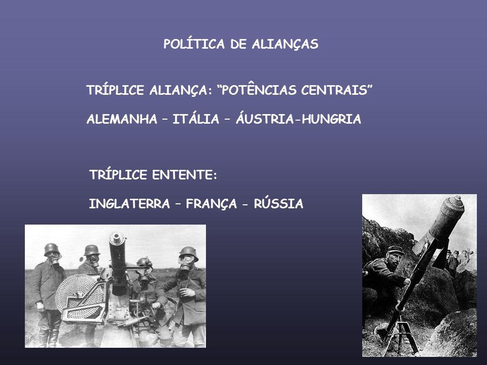 POLÍTICA DE ALIANÇAS TRÍPLICE ALIANÇA: POTÊNCIAS CENTRAIS ALEMANHA – ITÁLIA – ÁUSTRIA-HUNGRIA TRÍPLICE ENTENTE: INGLATERRA – FRANÇA - RÚSSIA