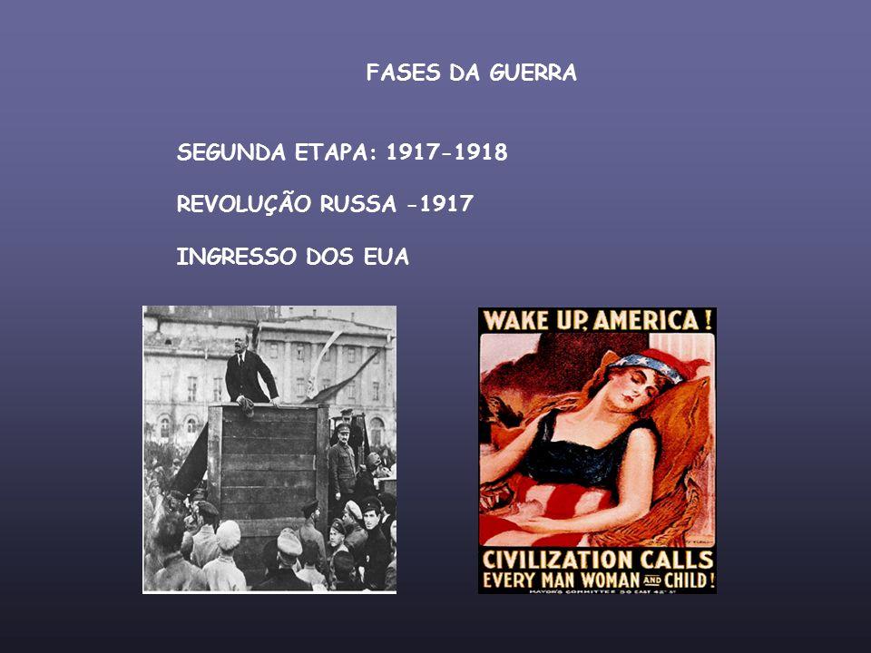 FASES DA GUERRA SEGUNDA ETAPA: 1917-1918 REVOLUÇÃO RUSSA -1917 INGRESSO DOS EUA