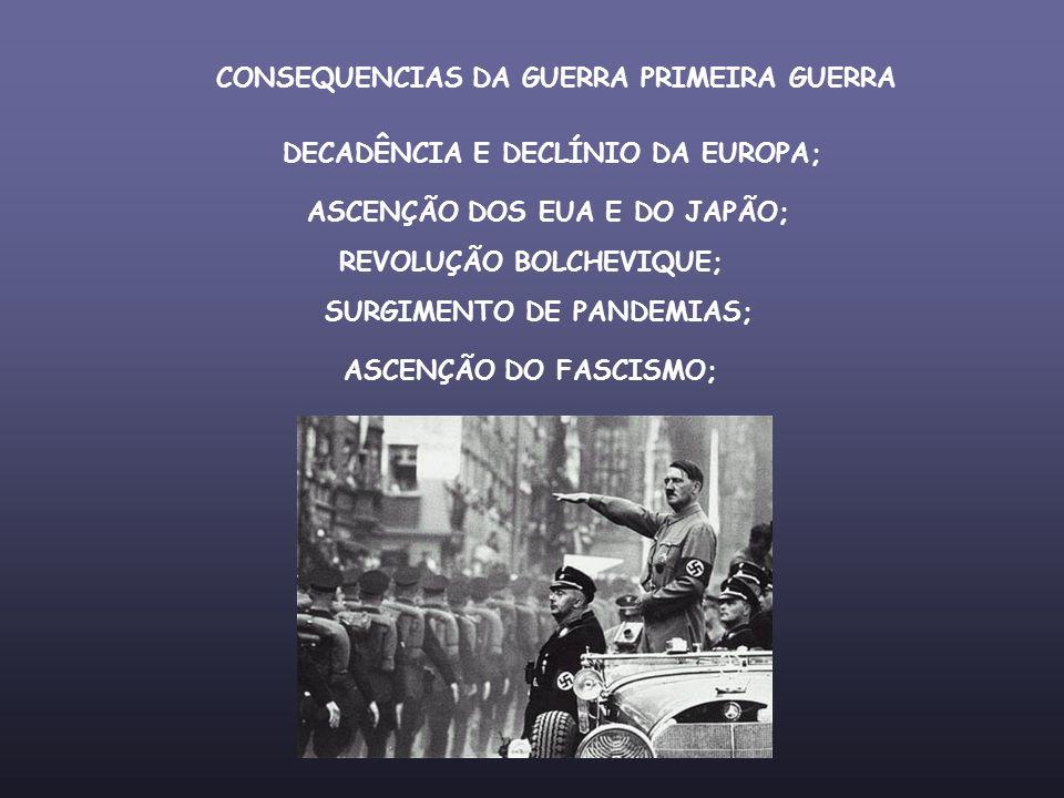 CONSEQUENCIAS DA GUERRA PRIMEIRA GUERRA DECADÊNCIA E DECLÍNIO DA EUROPA; ASCENÇÃO DOS EUA E DO JAPÃO; REVOLUÇÃO BOLCHEVIQUE; ASCENÇÃO DO FASCISMO; SUR