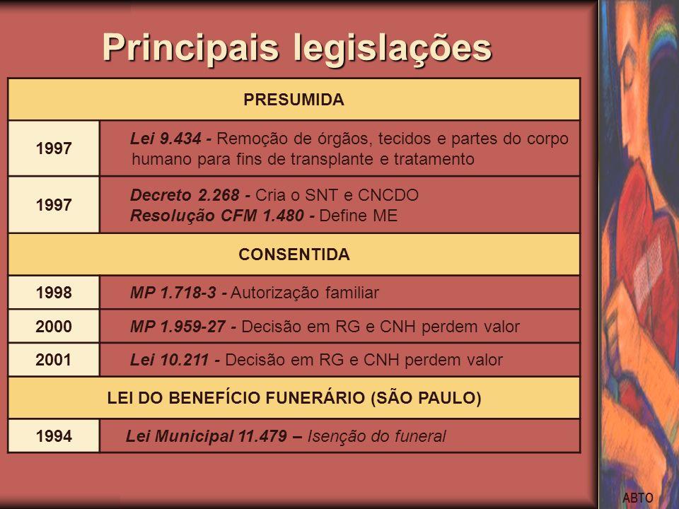 ABTO Principais legislações PRESUMIDA 1997 Lei 9.434 - Remoção de órgãos, tecidos e partes do corpo humano para fins de transplante e tratamento 1997