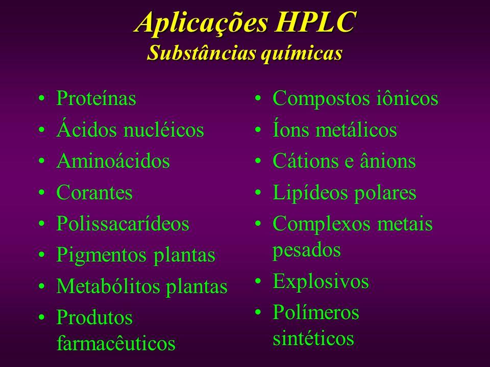 Aplicações HPLC Substâncias químicas Proteínas Ácidos nucléicos Aminoácidos Corantes Polissacarídeos Pigmentos plantas Metabólitos plantas Produtos fa