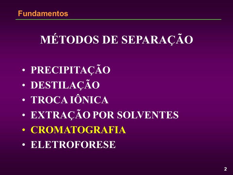 2 Fundamentos MÉTODOS DE SEPARAÇÃO PRECIPITAÇÃO DESTILAÇÃO TROCA IÔNICA EXTRAÇÃO POR SOLVENTES CROMATOGRAFIA ELETROFORESE
