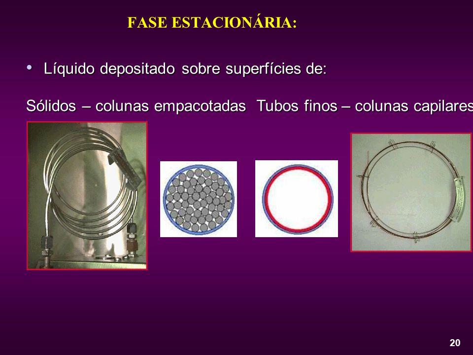 20 FASE ESTACIONÁRIA: Líquido depositado sobre superfícies de: Líquido depositado sobre superfícies de: Tubos finos – colunas capilares Sólidos – colu