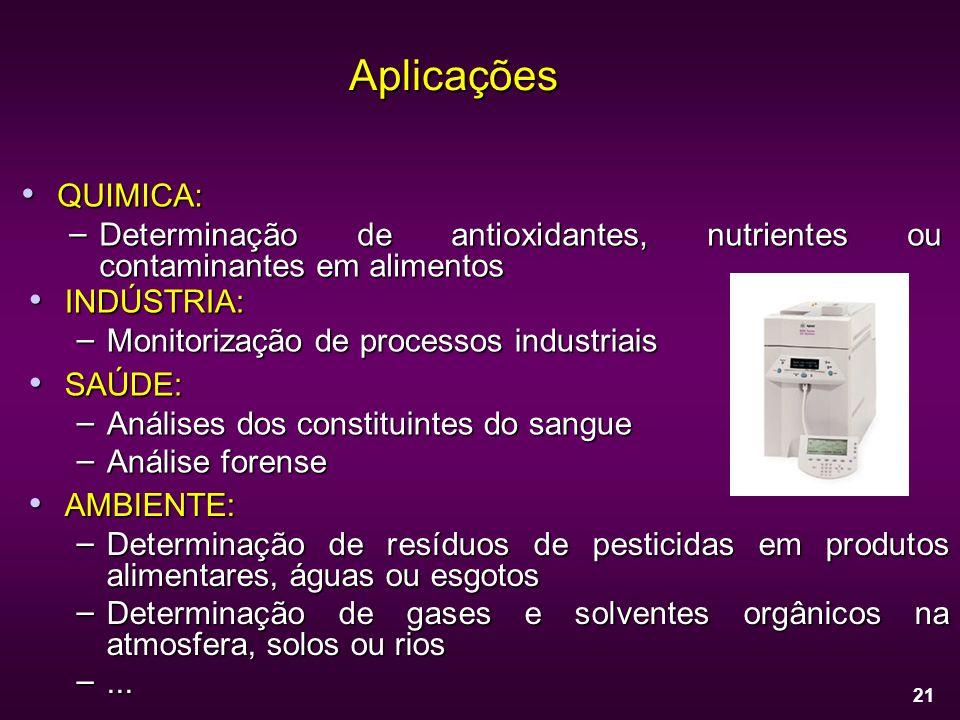 21 QUIMICA: QUIMICA: – Determinação de antioxidantes, nutrientes ou contaminantes em alimentos INDÚSTRIA: INDÚSTRIA: – Monitorização de processos indu