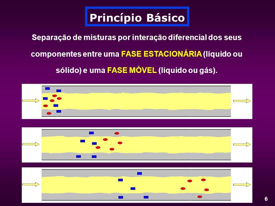 6 Princípio Básico Separação de misturas por interação diferencial dos seus componentes entre uma FASE ESTACIONÁRIA (líquido ou sólido) e uma FASE MÓV