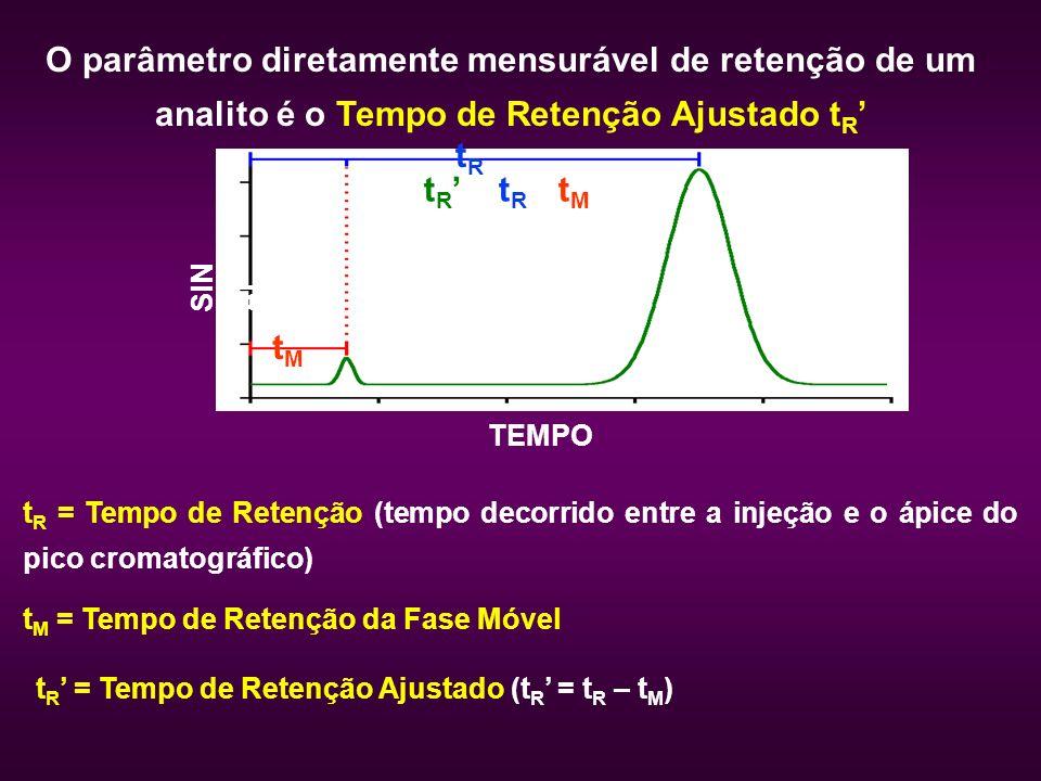tRtR tMtM t R = t R - t M TEMPO SIN AL t R = Tempo de Retenção (tempo decorrido entre a injeção e o ápice do pico cromatográfico) t M = Tempo de Reten