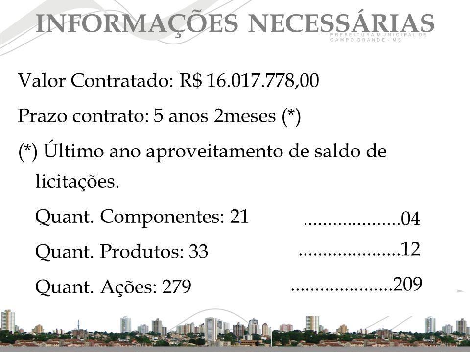 INFORMAÇÕES NECESSÁRIAS Valor Contratado: R$ 16.017.778,00 Prazo contrato: 5 anos 2meses (*) (*) Último ano aproveitamento de saldo de licitações. Qua