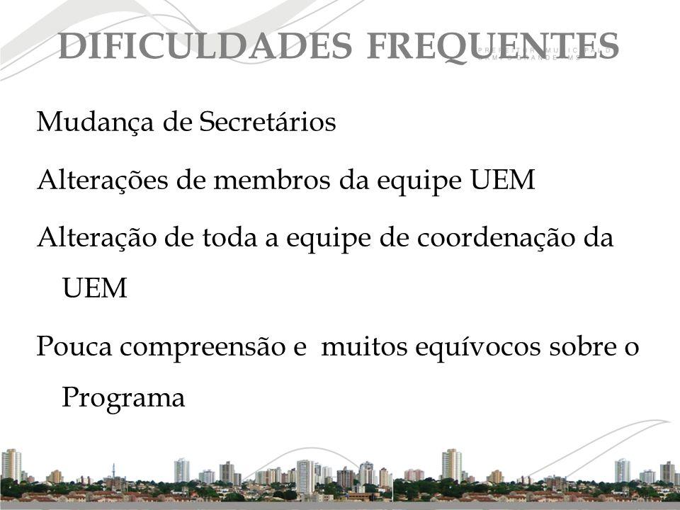 Mudança de Secretários Alterações de membros da equipe UEM Alteração de toda a equipe de coordenação da UEM Pouca compreensão e muitos equívocos sobre