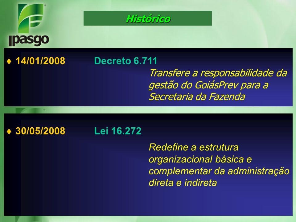 14/01/2008Decreto 6.711 Transfere a responsabilidade da gestão do GoiásPrev para a Secretaria da Fazenda 30/05/2008Lei 16.272 Redefine a estrutura org