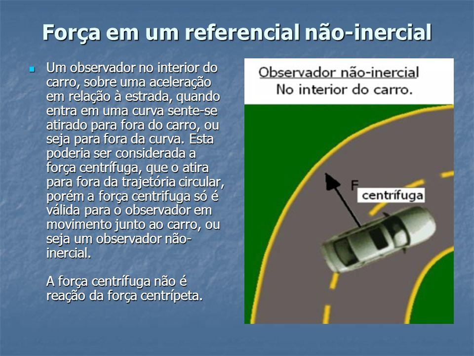 Força em um referencial não-inercial Um observador no interior do carro, sobre uma aceleração em relação à estrada, quando entra em uma curva sente-se