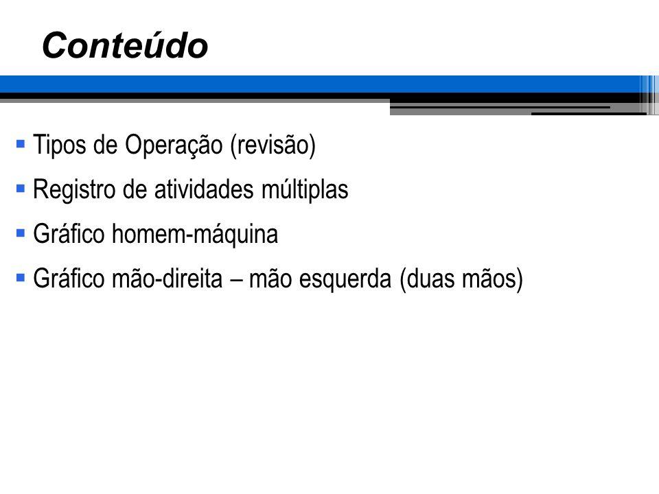 Tipos de Operações OPERAÇÕES DE SETUP OPERAÇÕES PRINCIPAIS FOLGAS MARGINAIS PROCESSAMENTO TRANSPORTE INSPEÇÃO ESTOCAGEM As técnicas de registro que serão apresentadas servem a
