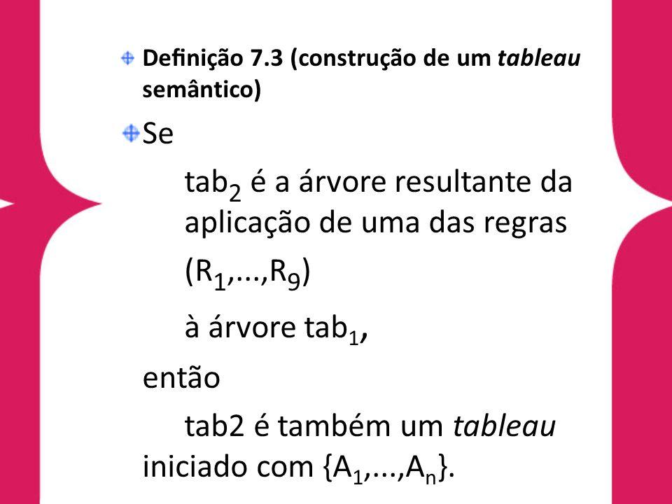 O Sistema de Resolução Rs a Denição 7.11 (cláusula) Uma cláusula, na Lógica Proposicional, é uma disjunção de literais.