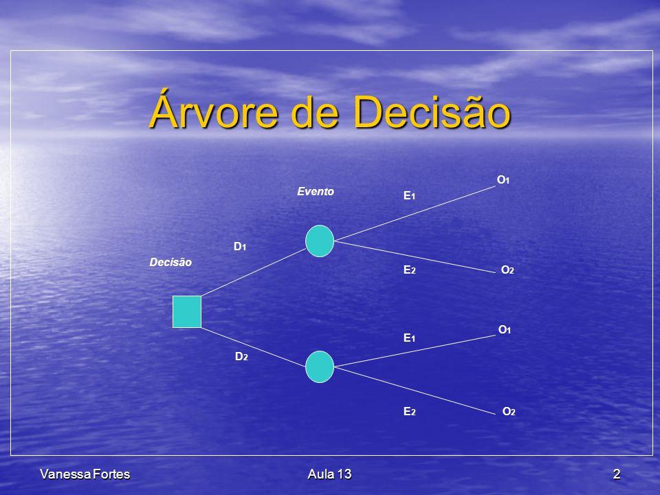 Vanessa FortesAula 1313 Resposta - Exercício 1 R$750, R$1.000, 60% 40% 90% 10% Cia A Cia B No horário Atrasado R$0, x 60% - R$0, R$1.050, x 40% - R$420, R$0, x 90% - R$0, R$1.050, x 10% - R$105, Valor Esperado = R$1.105, Valor Esperado Valor Esperado = R$1.170, Árvore de Decisão