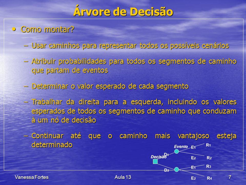 Vanessa FortesAula 1338 Tipos de Relacionamento ( Caixas (nós) representam atividades e setas mostram dependências) 1.