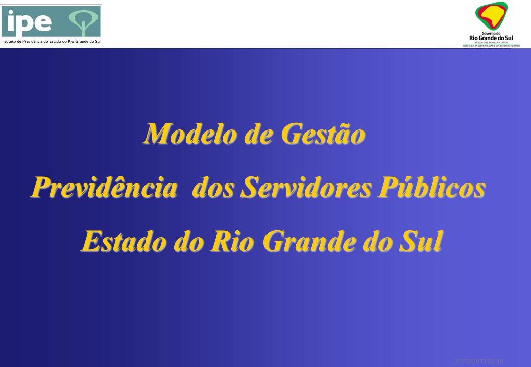 31/12/2013 22:30 Modelo de Gestão Previdência dos Servidores Públicos Estado do Rio Grande do Sul Estado do Rio Grande do Sul