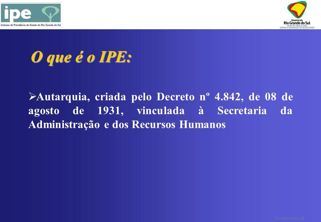 31/12/2013 22:30 O que é o IPE: Autarquia, criada pelo Decreto nº 4.842, de 08 de agosto de 1931, vinculada à Secretaria da Administração e dos Recurs